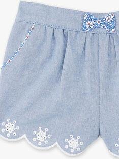 Baby Mädchen Denim Shorts ZAPAULA / 21E1BFT1SHO721